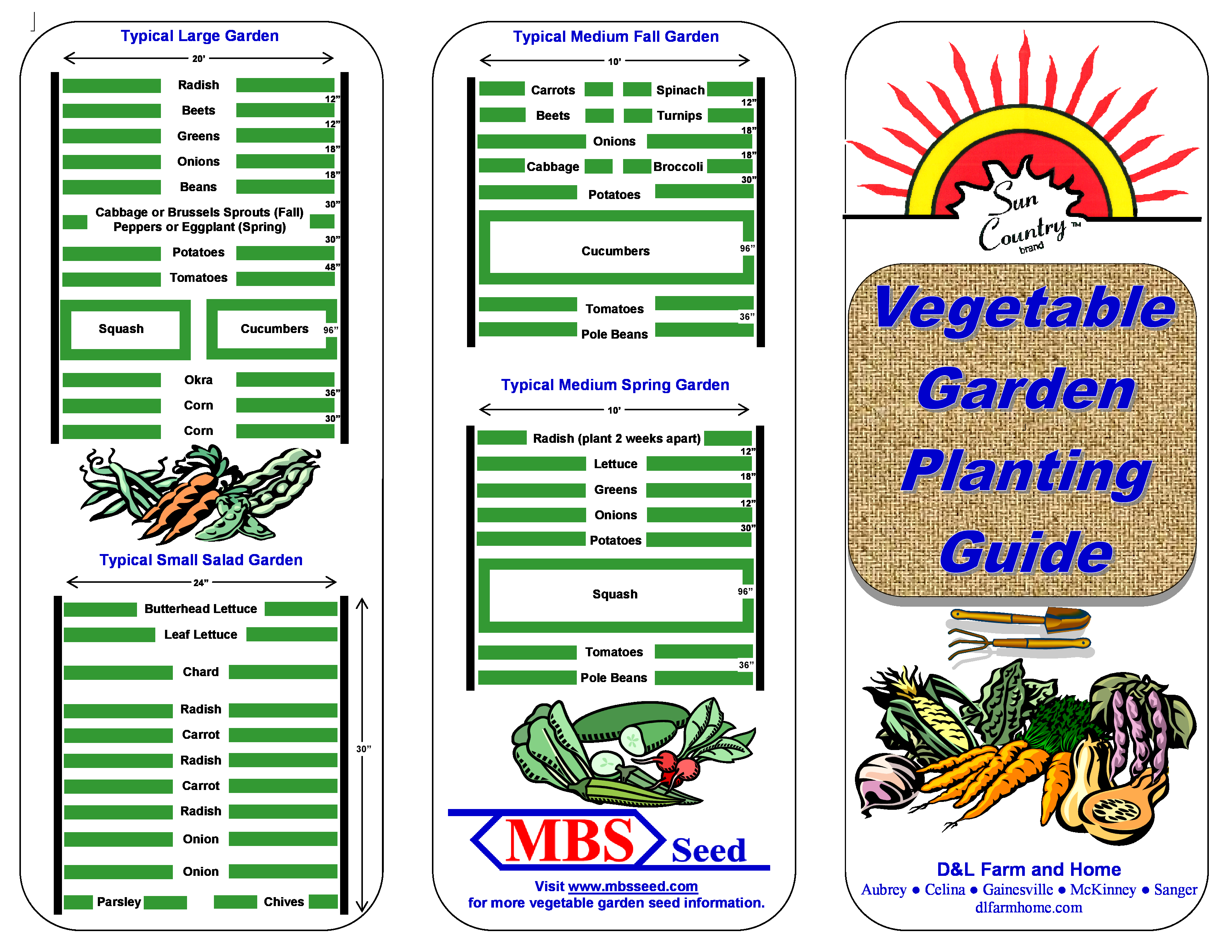 Planting calendars when to plant for Vegetable growing guide